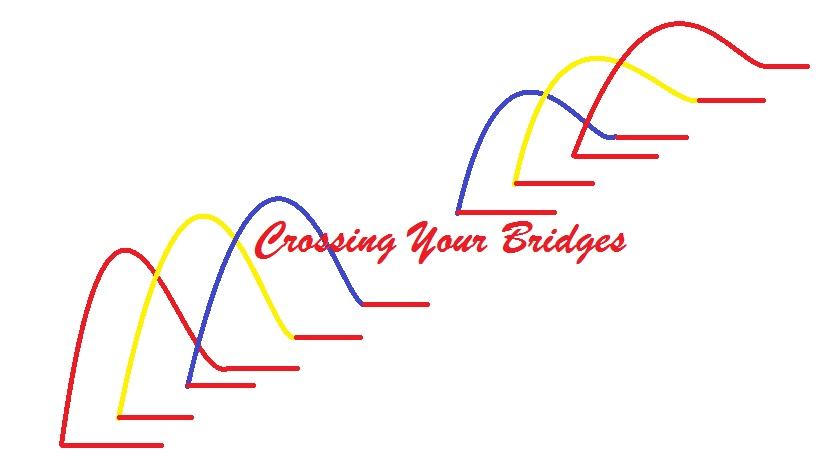 Crossing Your Bridges  Logo